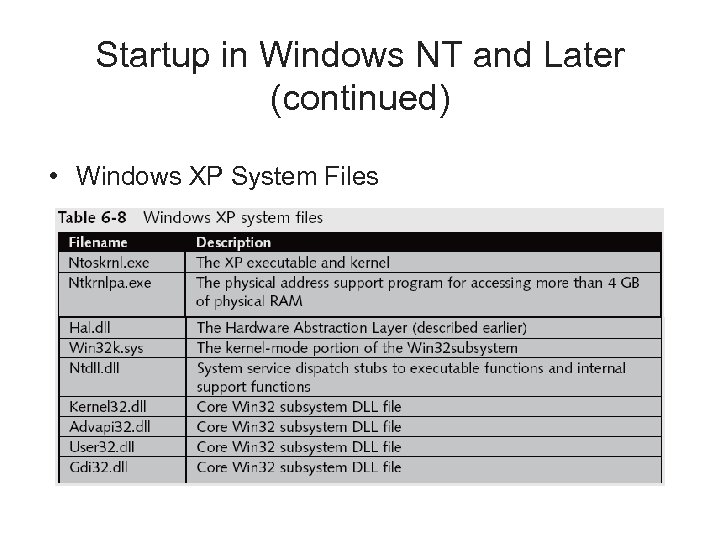 Startup in Windows NT and Later (continued) • Windows XP System Files