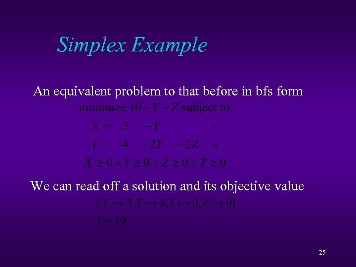 Simplex Example An equivalent problem to that before in bfs form We can read