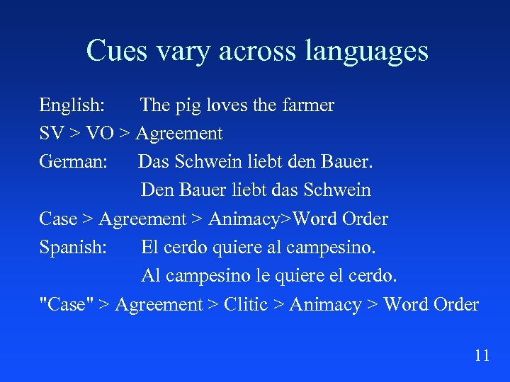 Cues vary across languages English: The pig loves the farmer SV > VO >