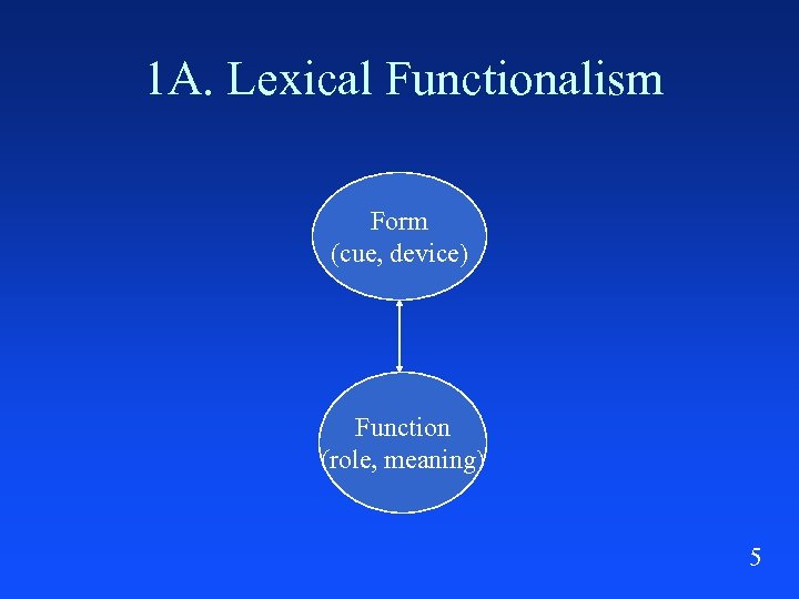 1 A. Lexical Functionalism Form (cue, device) Function (role, meaning) 5