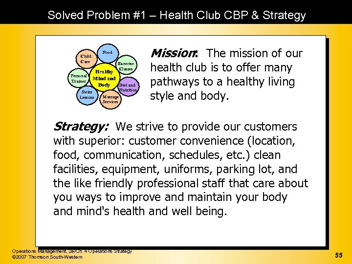 Solved Problem #1 – Health Club CBP & Strategy Personal Trainer Mission: The mission