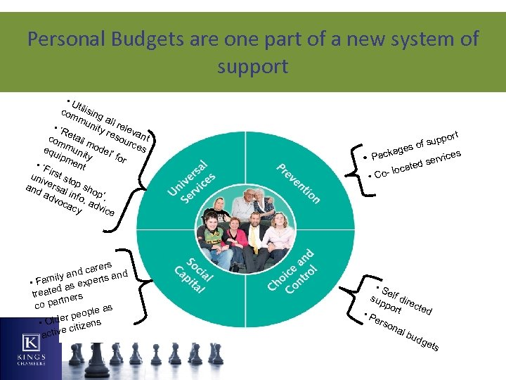 Personal Budgets are one part of a new system of support • U t