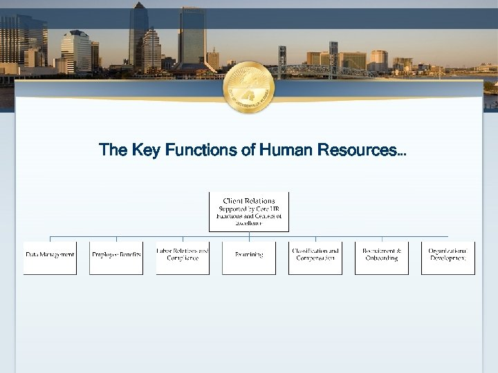 The Key Functions of Human Resources…