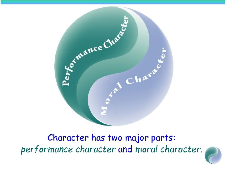Character has two major parts: performance character and moral character.