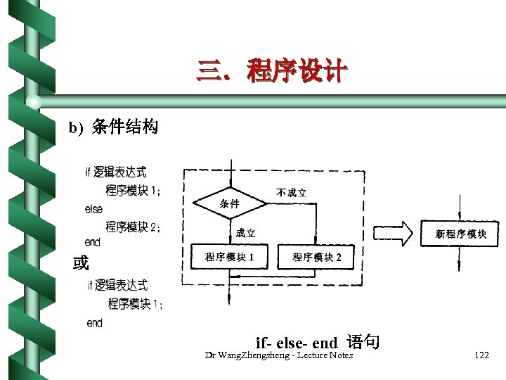 三.程序设计 b) 条件结构 或 if- else- end 语句 Dr Wang. Zhengsheng - Lecture Notes