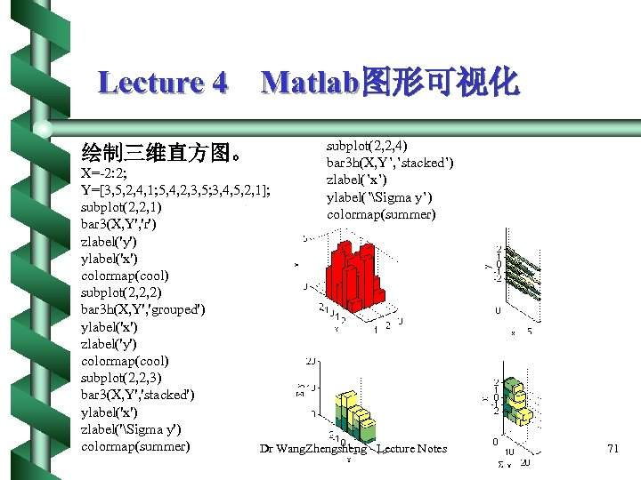 Lecture 4 Matlab图形可视化 绘制三维直方图。 subplot(2, 2, 4) bar 3 h(X, Y', 'stacked') zlabel('x') ylabel('Sigma