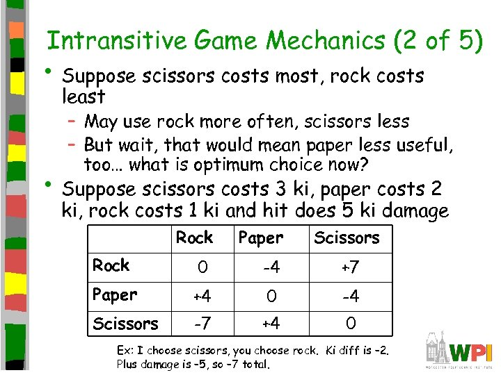 Intransitive Game Mechanics (2 of 5) • Suppose scissors costs most, rock costs least