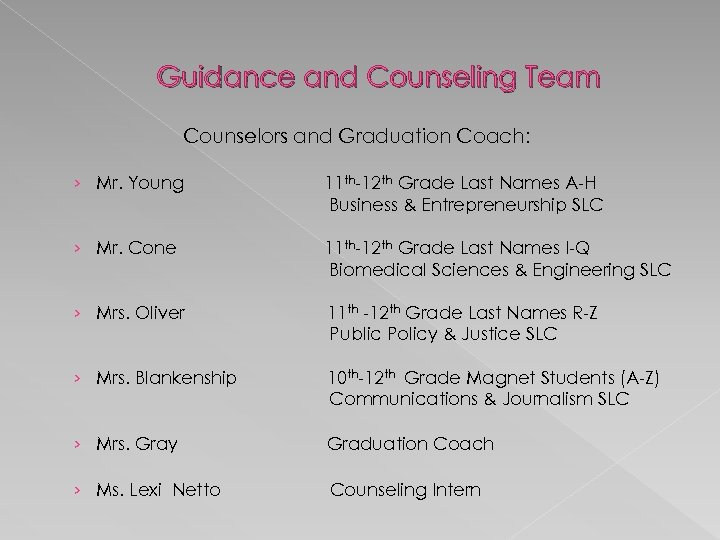Guidance and Counseling Team Counselors and Graduation Coach: › Mr. Young 11 th-12 th