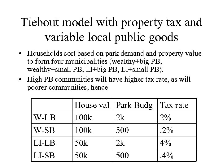 Tiebout model with property tax and variable local public goods • Households sort based