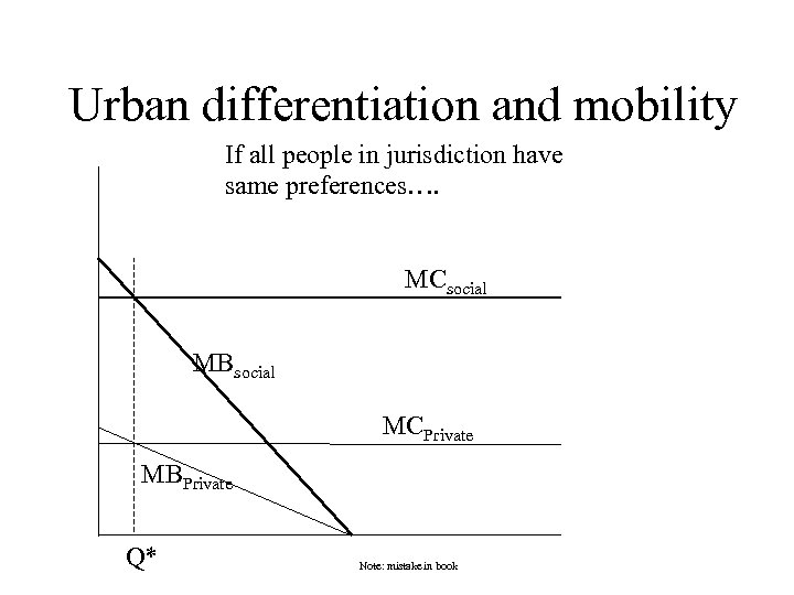 Urban differentiation and mobility If all people in jurisdiction have same preferences…. MCsocial MBsocial