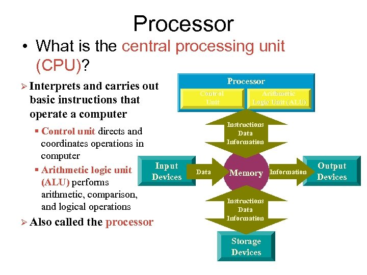 Processor • What is the central processing unit (CPU)? Ø Interprets and carries out