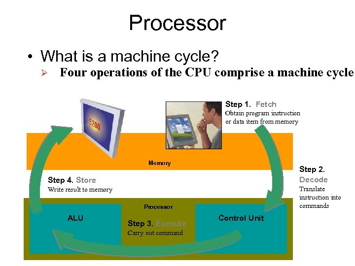 Processor • What is a machine cycle? Ø Four operations of the CPU comprise