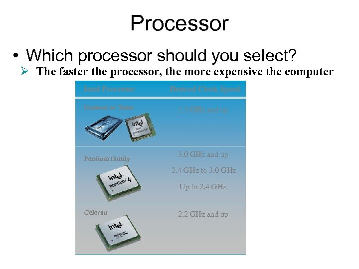 Processor • Which processor should you select? Ø The faster the processor, the more