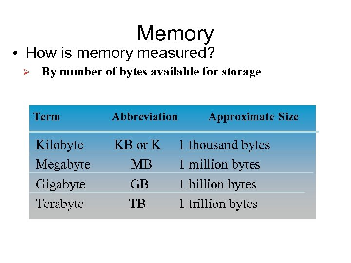 Memory • How is memory measured? Ø By number of bytes available for storage