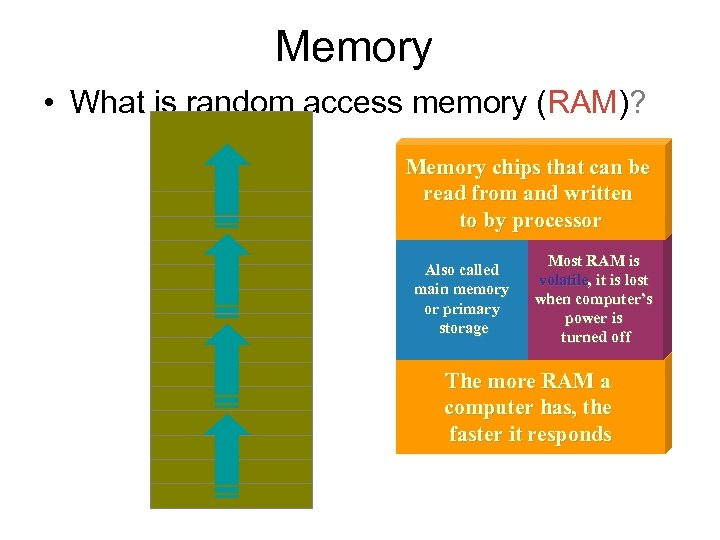Memory • What is random access memory (RAM)? Memory chips that can be read