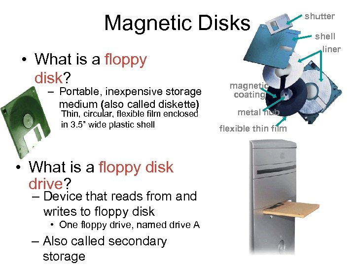 Magnetic Disks • What is a floppy disk? – Portable, inexpensive storage medium (also