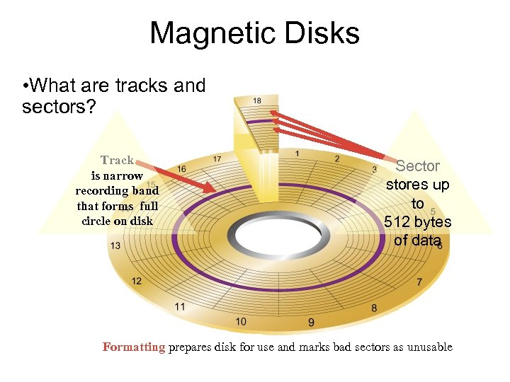 Magnetic Disks • What are tracks and sectors? Track is narrow recording band that