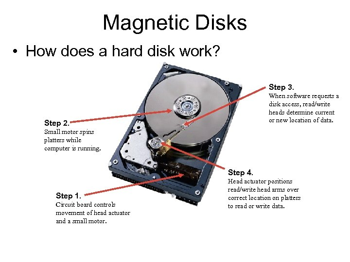Magnetic Disks • How does a hard disk work? Step 3. When software requests