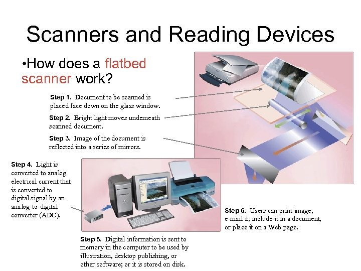 Scanners and Reading Devices • How does a flatbed scanner work? Step 1. Document