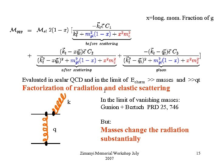 x=long. mom. Fraction of g Evaluated in scalar QCD and in the limit of
