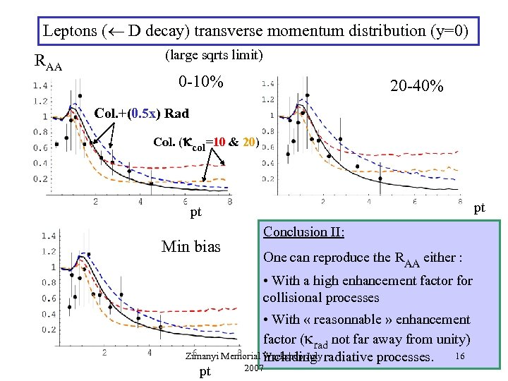 Leptons ( D decay) transverse momentum distribution (y=0) RAA (large sqrts limit) 0 -10%