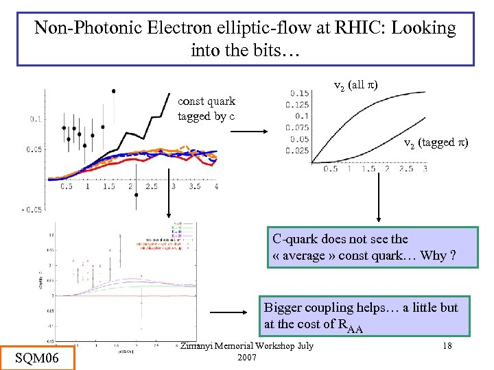 Non-Photonic Electron elliptic-flow at RHIC: Looking into the bits… v 2 (all p) const