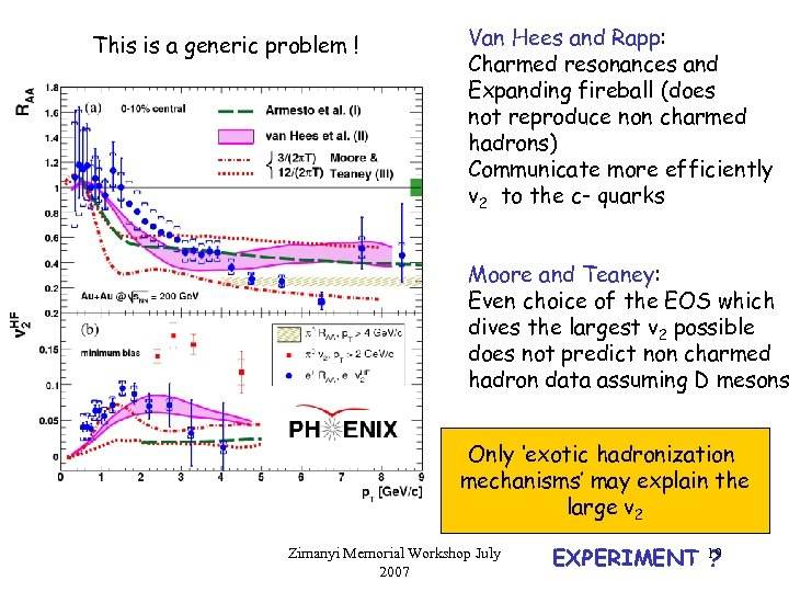 This is a generic problem ! Van Hees and Rapp: Charmed resonances and Expanding