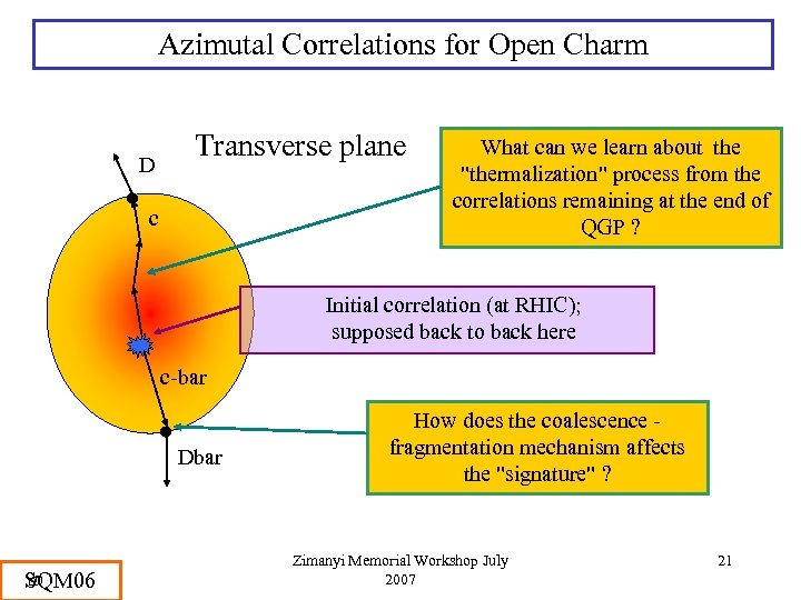 Azimutal Correlations for Open Charm D Transverse plane c What can we learn about