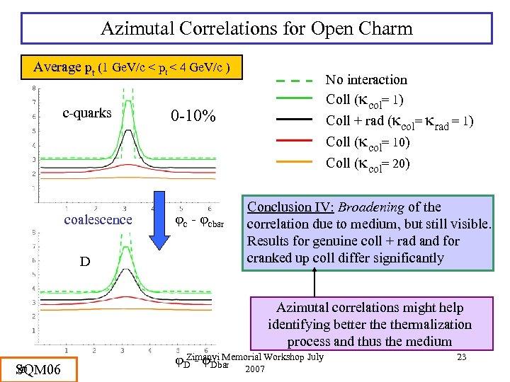 Azimutal Correlations for Open Charm Average pt (1 Ge. V/c < pt < 4