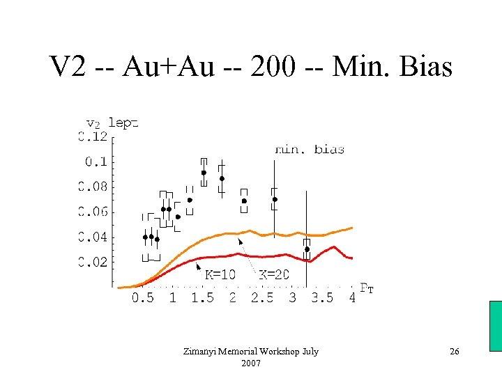 V 2 -- Au+Au -- 200 -- Min. Bias Zimanyi Memorial Workshop July 2007