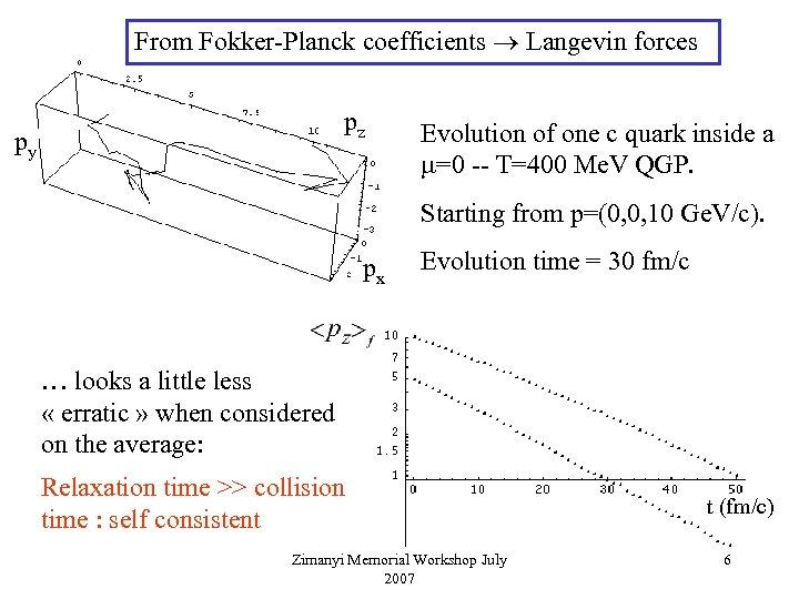 From Fokker-Planck coefficients Langevin forces pz py Evolution of one c quark inside a