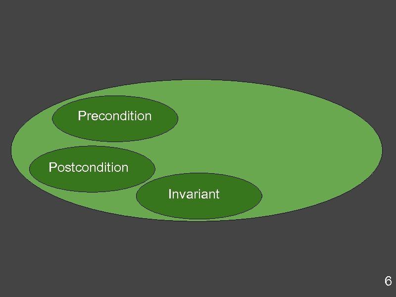 Precondition Postcondition Invariant 6