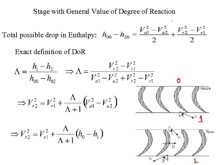 Stage with General Value of Degree of Reaction Total possible drop in Enthalpy: Exact