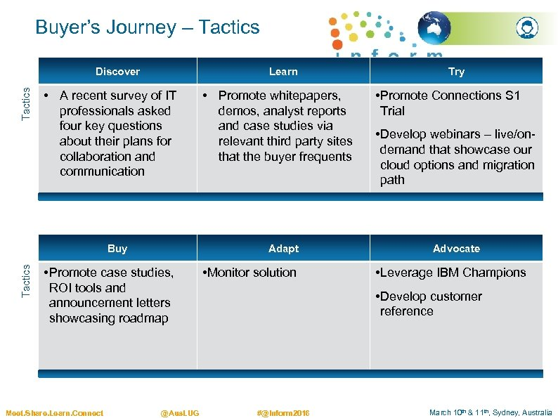 Buyer's Journey – Tactics Discover Learn • A recent survey of IT professionals asked