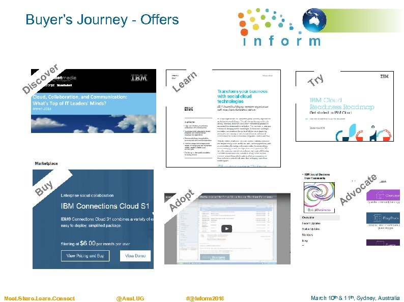 Buyer's Journey - Offers er v n o sc r ea L Di e