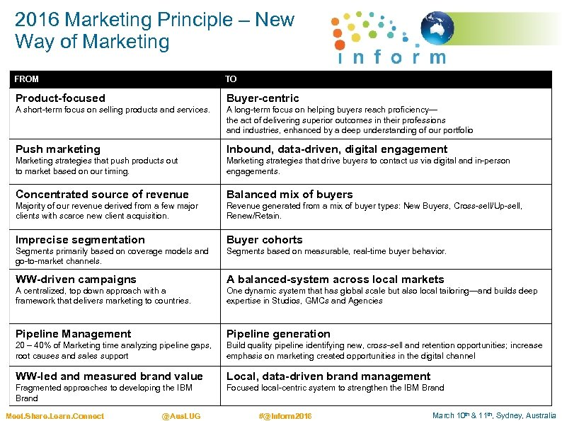 2016 Marketing Principle – New Way of Marketing FROM TO Product-focused Buyer-centric A short-term