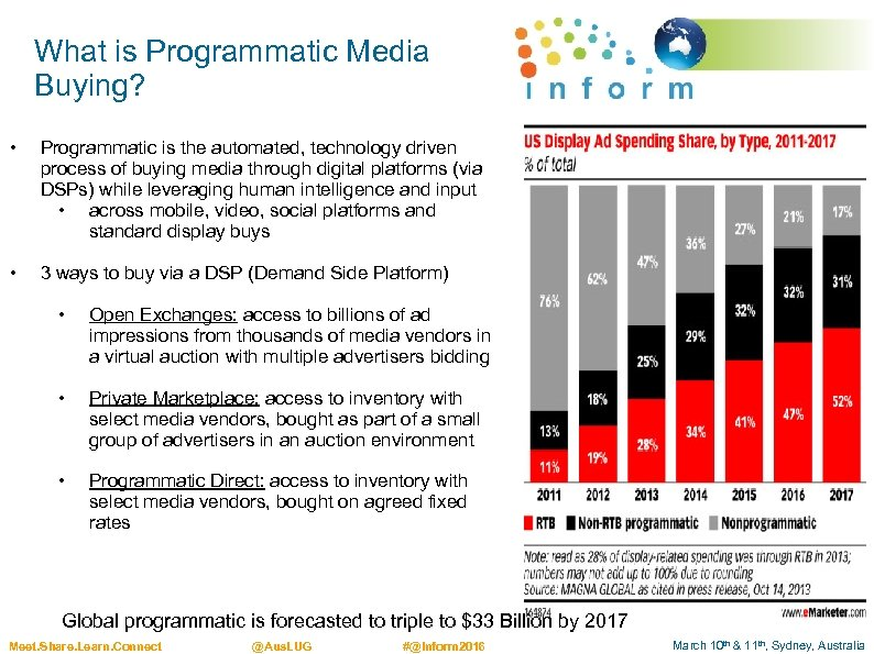 What is Programmatic Media Buying? • Programmatic is the automated, technology driven process of
