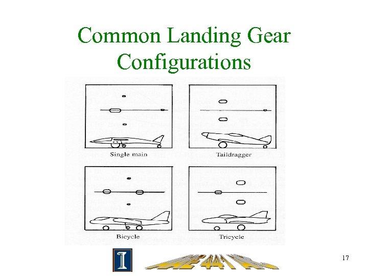Common Landing Gear Configurations 17
