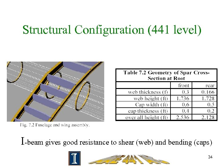 Structural Configuration (441 level) I-beam gives good resistance to shear (web) and bending (caps)
