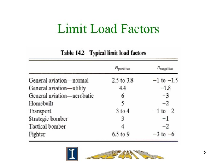 Limit Load Factors 5