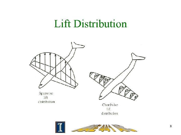 Lift Distribution 8