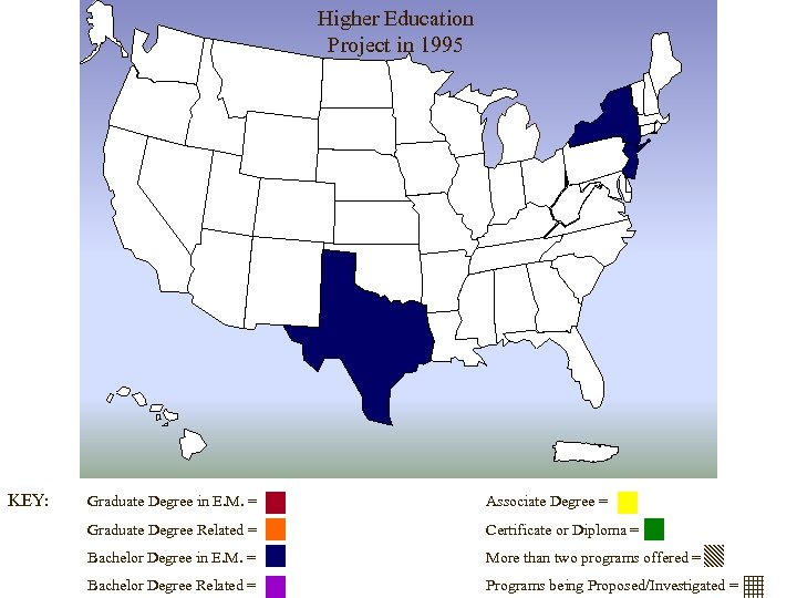 Higher Education Project in 1995 KEY: Graduate Degree in E. M. = Associate Degree