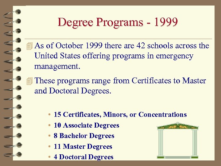 Degree Programs - 1999 4 As of October 1999 there are 42 schools across