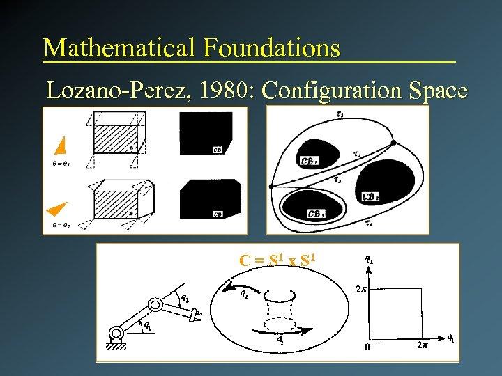 Mathematical Foundations Lozano-Perez, 1980: Configuration Space C = S 1 x S 1