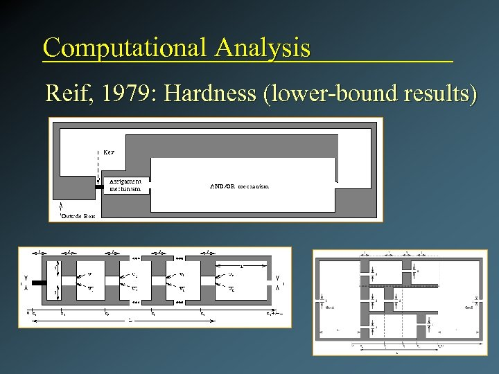 Computational Analysis Reif, 1979: Hardness (lower-bound results)