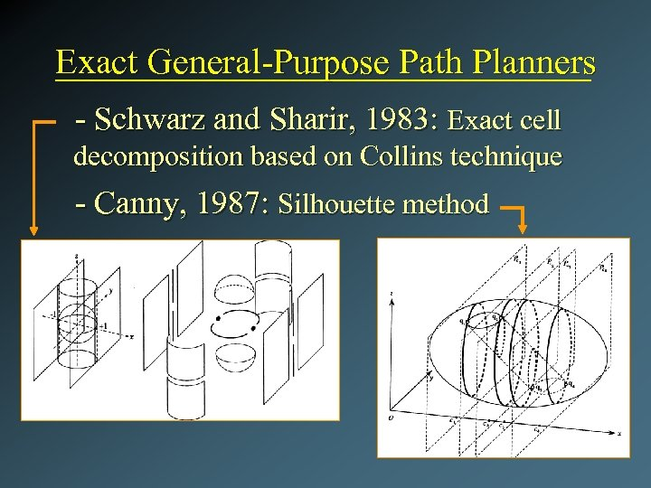Exact General-Purpose Path Planners - Schwarz and Sharir, 1983: Exact cell decomposition based on