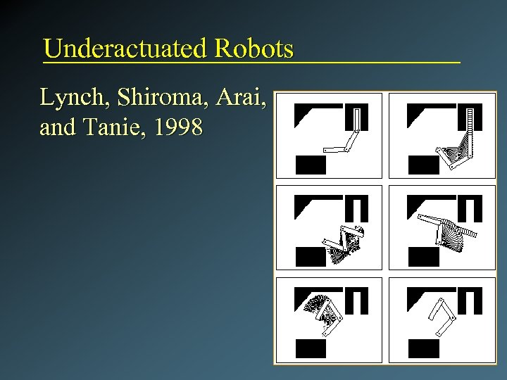 Underactuated Robots Lynch, Shiroma, Arai, and Tanie, 1998
