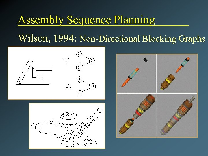 Assembly Sequence Planning Wilson, 1994: Non-Directional Blocking Graphs