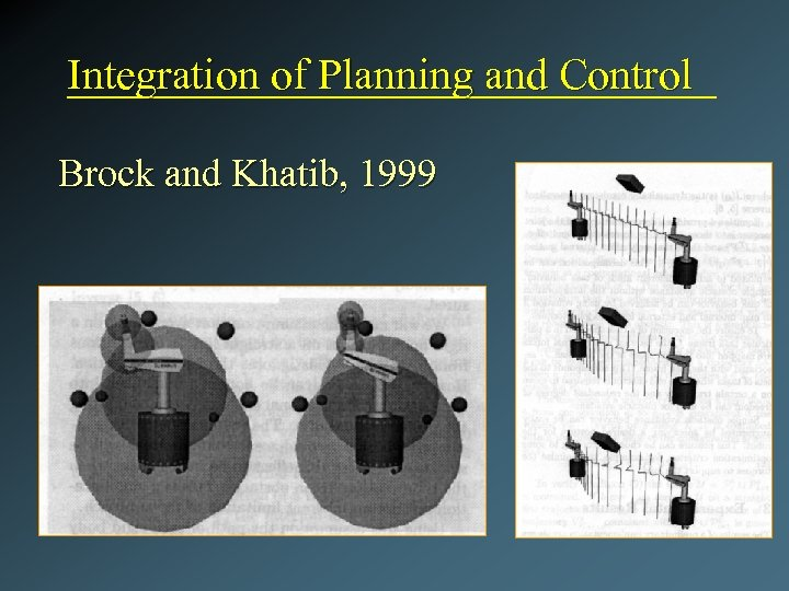 Integration of Planning and Control Brock and Khatib, 1999