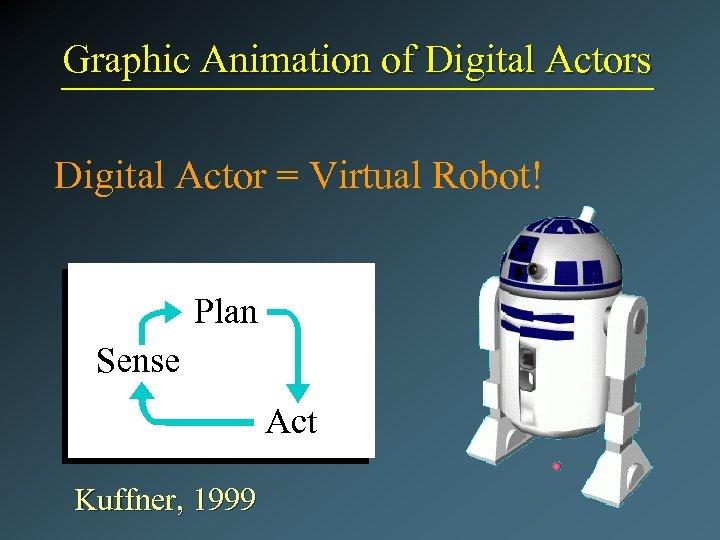 Graphic Animation of Digital Actors Digital Actor = Virtual Robot! Plan Sense Act Kuffner,